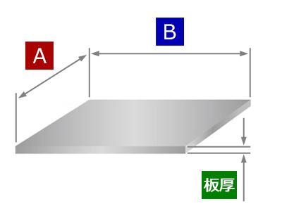 重量計算:ステンレス・アルミ・鉄板の加工販売『鉄板市場』